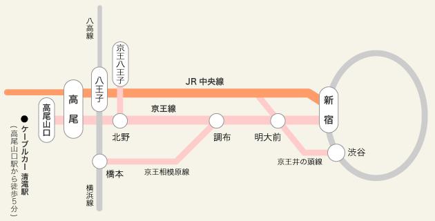 電車アクセス路線図